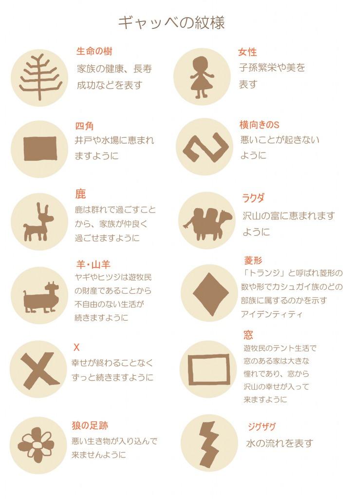 s_ギャッベ紋様